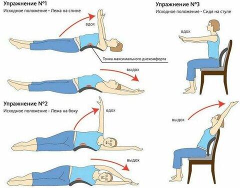 Остеохондроз поясничного отдела упражнения