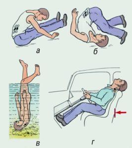 Последствия травм