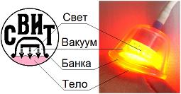 Sсвето-вакуумная импульсная терапия