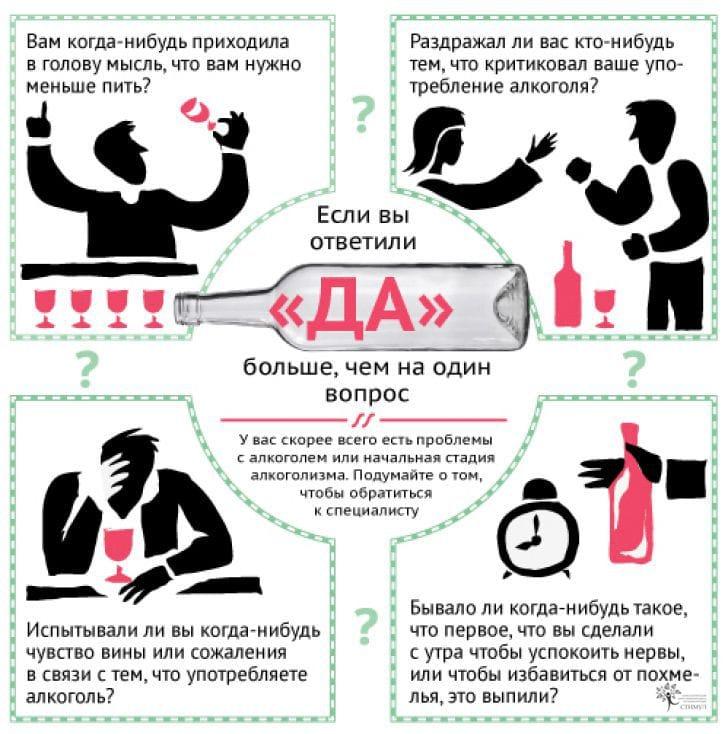 Типы течения и прогноз алкоголизма